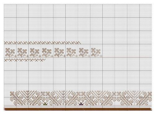Traditional Ethno Textile Fabric Bulgarian Embroidery Българска народна традиции носия шевица шевици везба Плевен